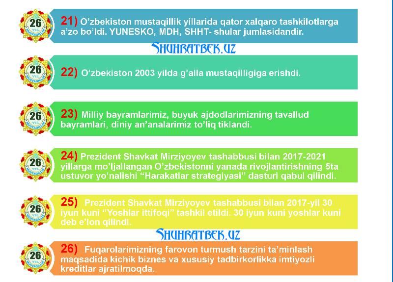 """""""Mustaqillikka oid 26 fakt""""-namuna(2)"""